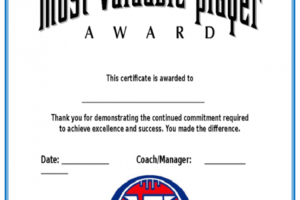 how to make a sport award certificate template example