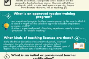 sample teaching certificate with bachelors degree sample